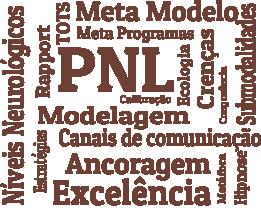 Glossário de PNL